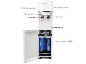 HC300-RO-noidung